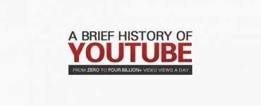 History of YouTube Title