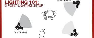 Lighting 101 How to Light a Promotional Video