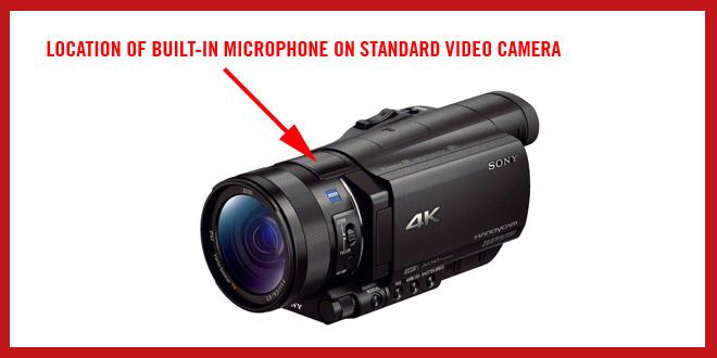 Built-In Video Camera MicrophoneBuilt-In Video Camera Microphone