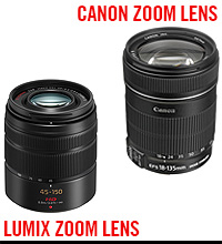 Canon Zoom and Micro-Four Thirds Zoom Lenses